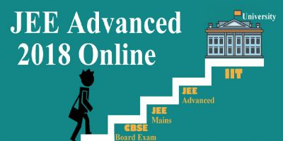 JEE Advanced Cut-off image